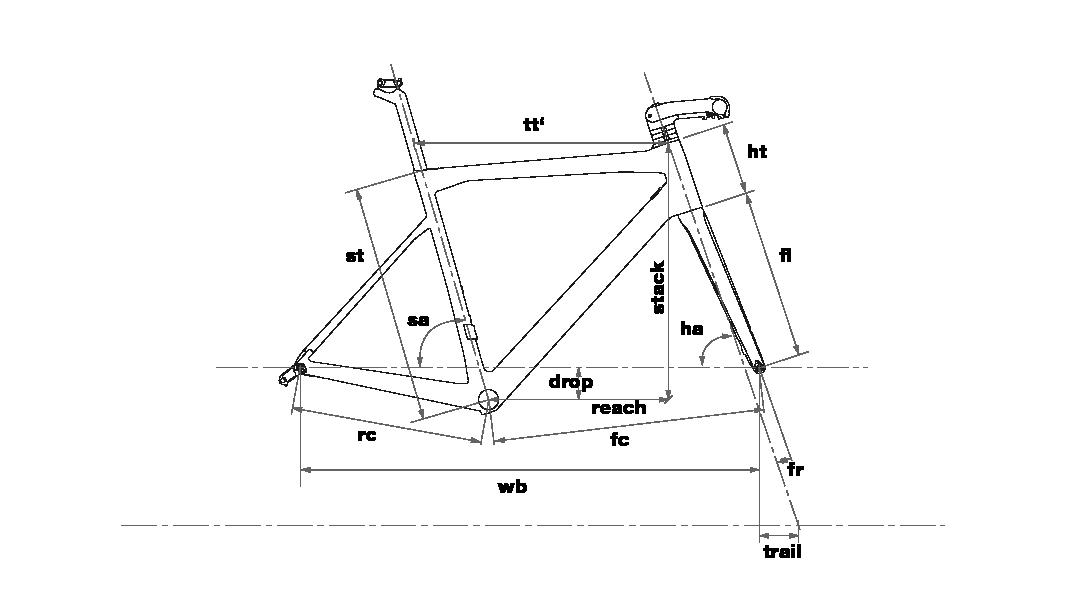 Geometri skiss BMC SL01 disc