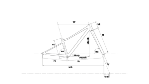 BMC Blast Geometry